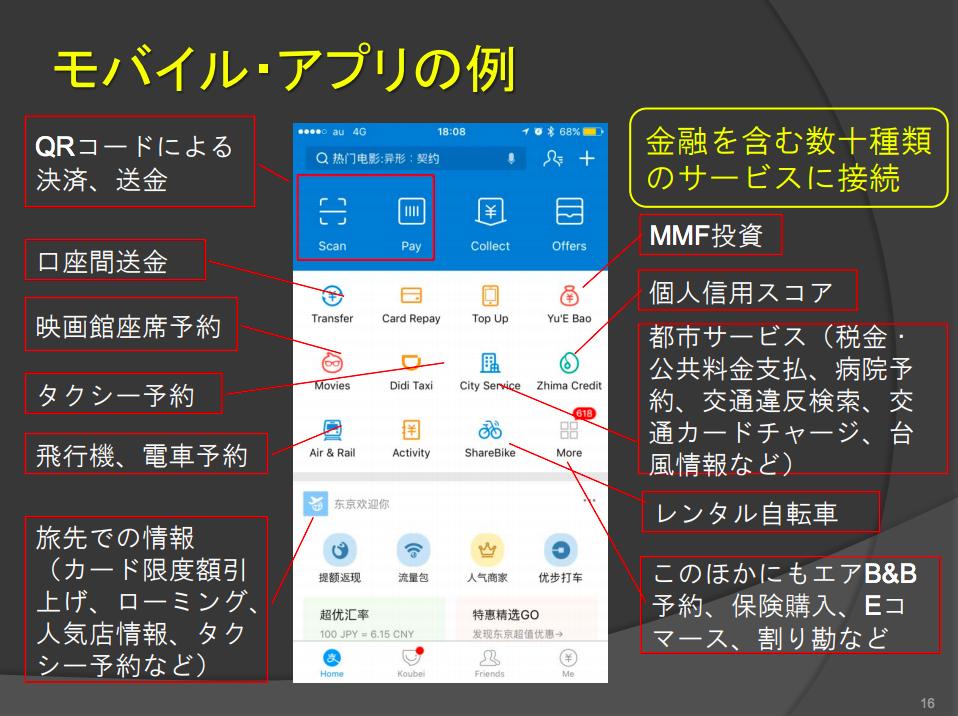 Wechatpay: 日銀のFinTech資料(主に中国とキャッシュレスについて) » Finance Startups